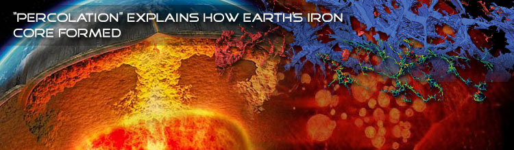 Percolation Explains How Earth's Iron Core Formed