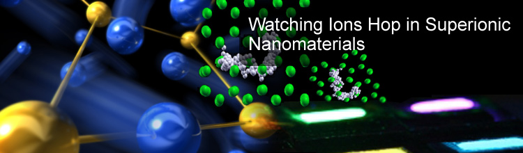 Watching Ions Hop in Superionic Nanomaterials