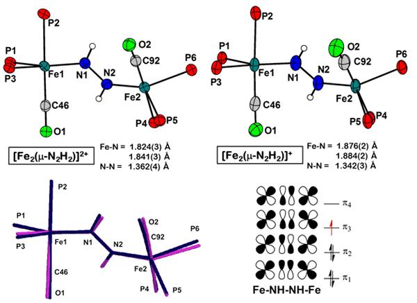 N2h4 Molecular Geometry Displaying 20> Imag...