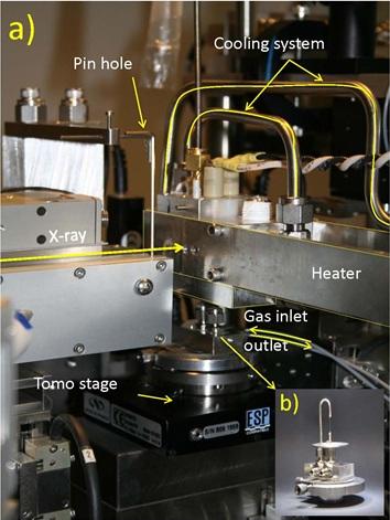 Fischer Tropsch Catalyst Nanoscale Chemistry Under