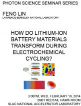 How Do Lithium-Ion Battery Materials Transform during Electrochemical Cycling?