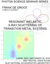 Resonant inelastic x-ray scattering of transition metal systems