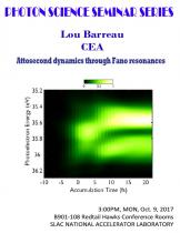 Attosecond dynamics through Fano resonances