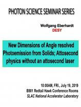 New Dimensions of Angle resolved Photoemission from Solids;  Attosecond physics without an attosecond laser