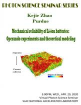 Mechanical reliability of Li-ion batteries: Operando experiments and theoretical modeling