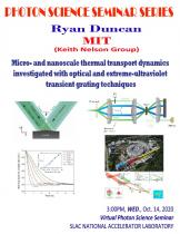 Micro- and nanoscale thermal transport dynamics investigated with optical and extreme-ultraviolet transient grating techniques