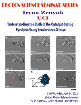 Understanding the Birth of the Catalyst during Pyrolysis Using Synchrotron X-rays