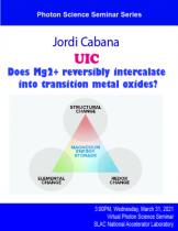 Does Mg2+ reversibly intercalate into transition metal oxides?