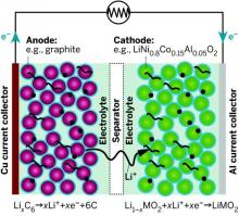 anode and cathodes